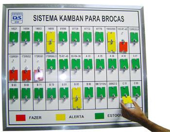 Kanban gest o da log stica for O que significa dining room em portugues